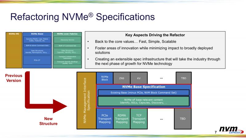 В ядре Linux 5.14 появится поддержка разгрузки NVMe/TCP