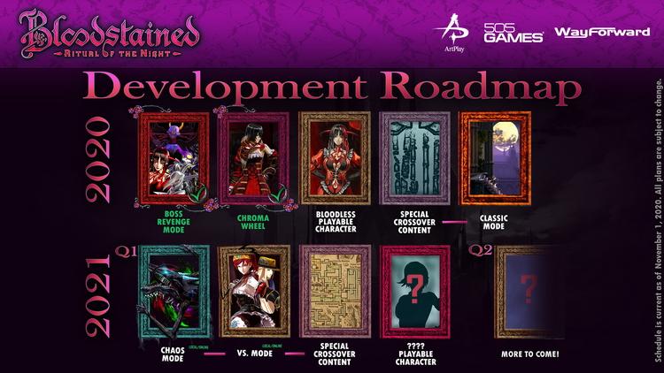 План контента, опубликованный 505 Games ранее. Источник: Steam