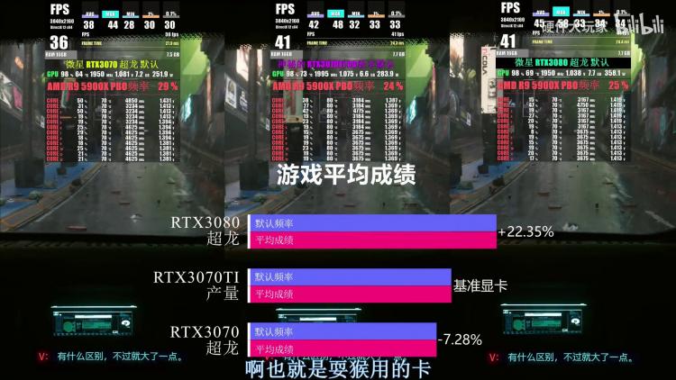 Общий результат в играх (Источник: Big Hardware Player)