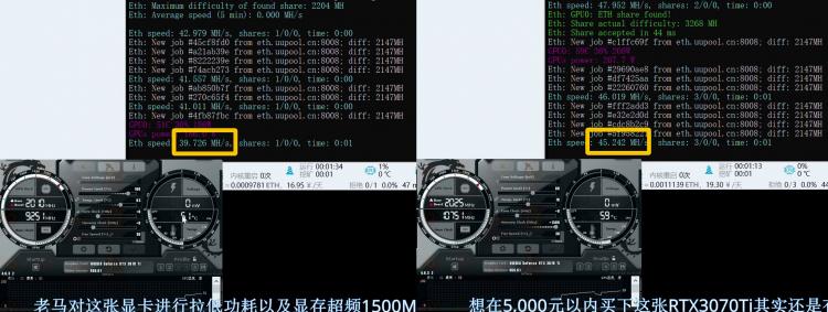 GeForce RTX 3070 Ti в майнинге (слева стандартные настройки, справа — оптимизированные)