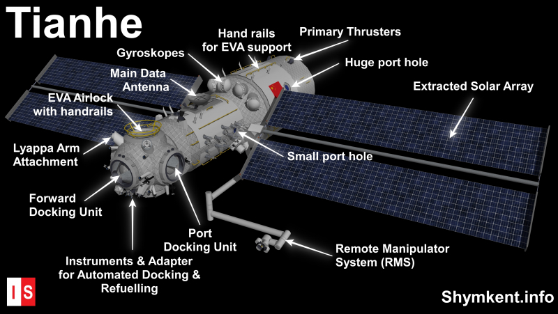Устройство модуля «Тяньхэ». Источник: https://www.shymkent.info/space/chinese-spaceflight/chinese-space-station-core-module-tianhe/