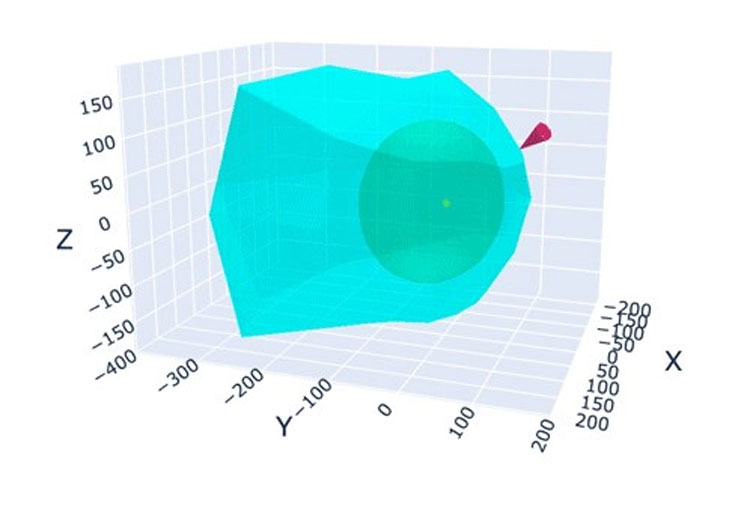 Реальная карта гелиосферы Солнечной системы. Источник изображения: NASA/IBEX
