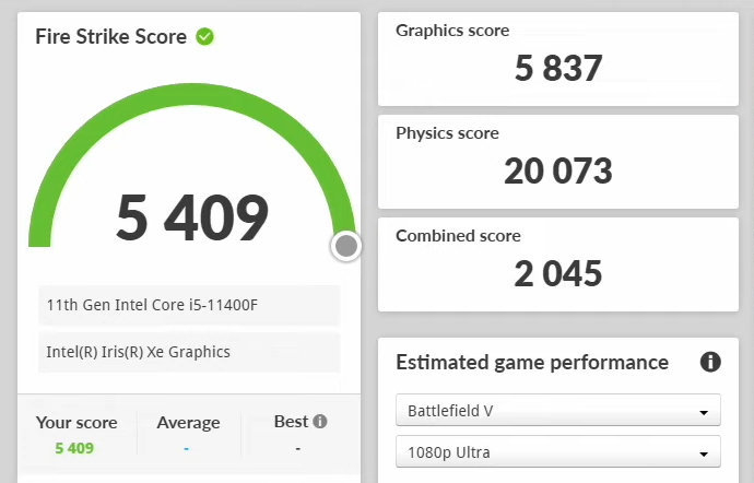 Первые игровые тесты дискретной видеокарты Intel Iris Xe (DG1) — почти 30 FPS в Cyberpunk 20776