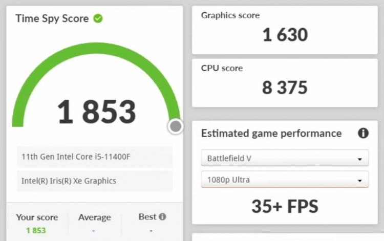 Первые игровые тесты дискретной видеокарты Intel Iris Xe (DG1) — почти 30 FPS в Cyberpunk 20775