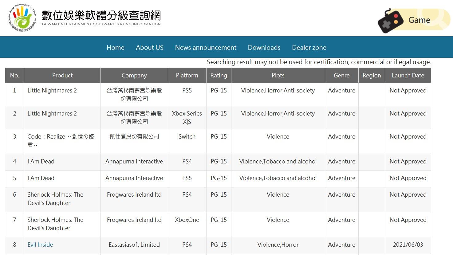 Источник изображения: Taiwan Entertainment Software Rating Information