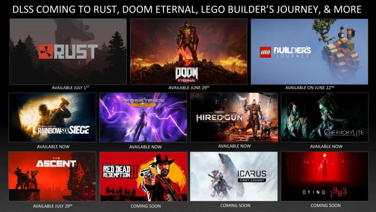 Источник здесь и далее: NVIDIA