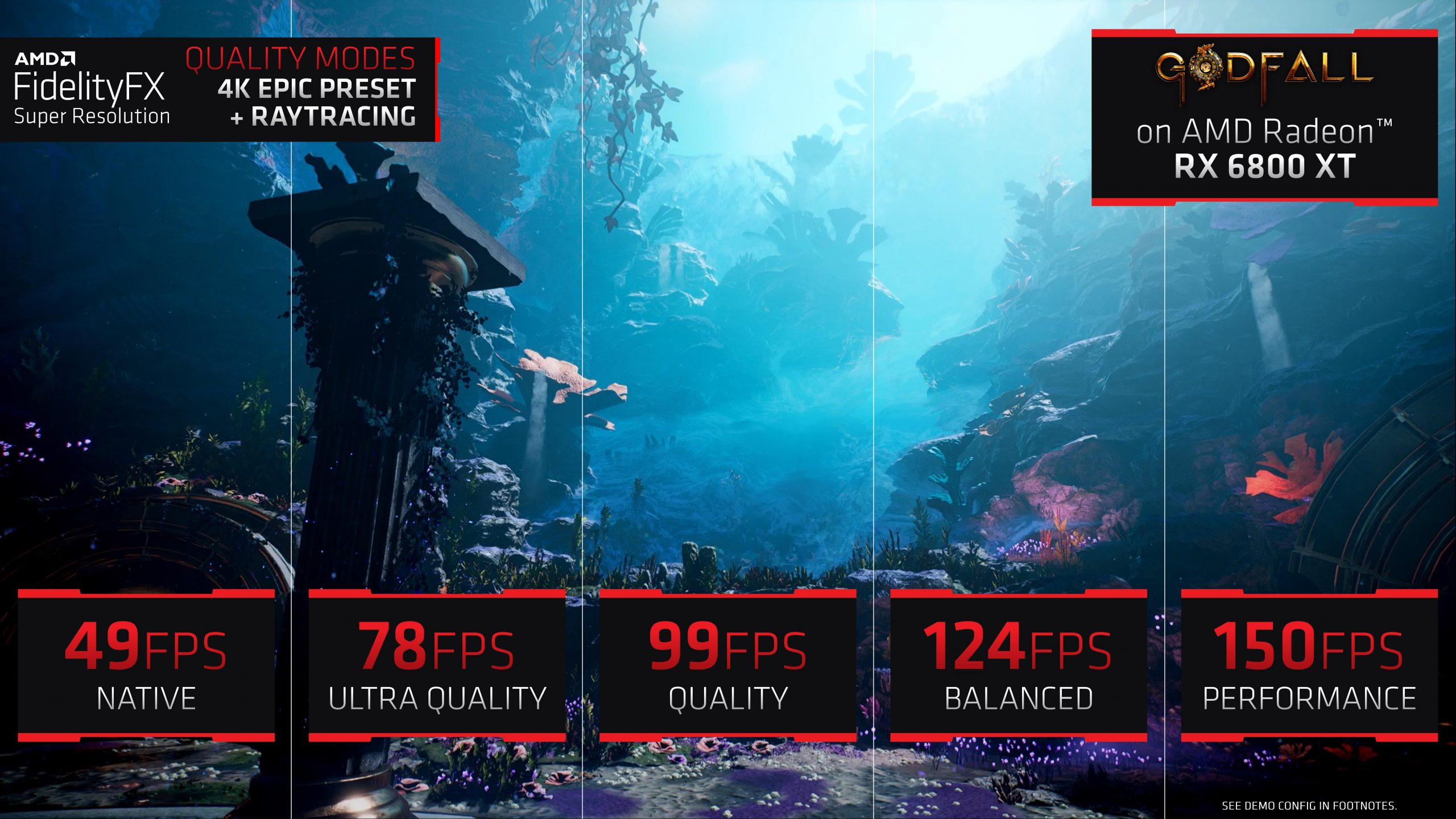 AMD выпустила видеодрайвер Radeon Adrenalin 21.6.1 с поддержкой технологии масштабирования FidelityFX Super Resolution