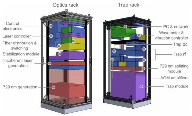 journals.aps.org: Упрощённая модель нового квантового компьютера