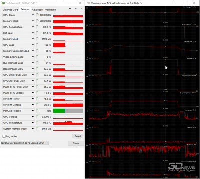 Стандартный (1,24 ГГц, 74°C, 80 Вт)