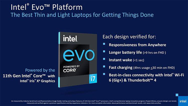 """Видеообзор платформы Intel Evo от компании OCS Distribution"""""""