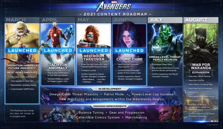 Текущая версия дорожной карты Marvel's Avengers (источник изображения: Square Enix)