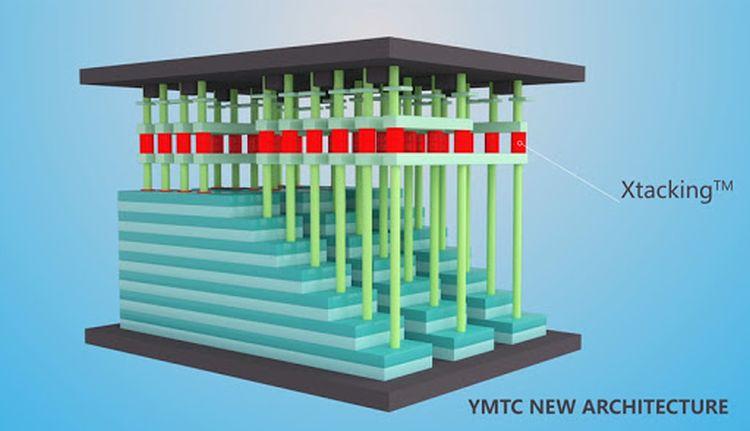Источник изображения: YMTC