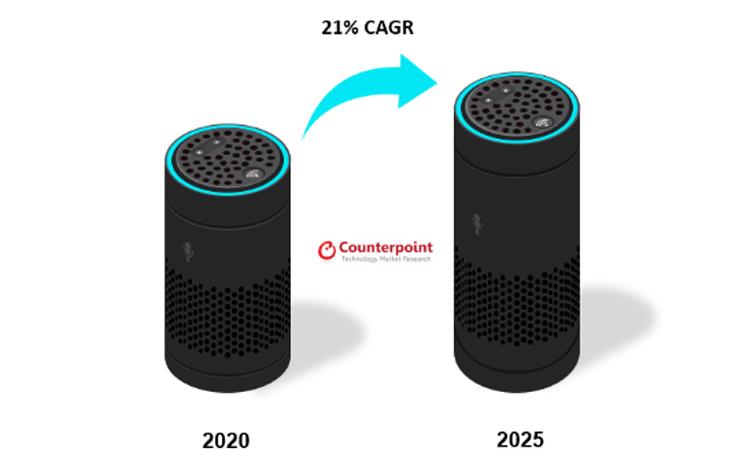 https://3dnews.ru/assets/external/illustrations/2021/07/03/1043461/speaker2.jpg