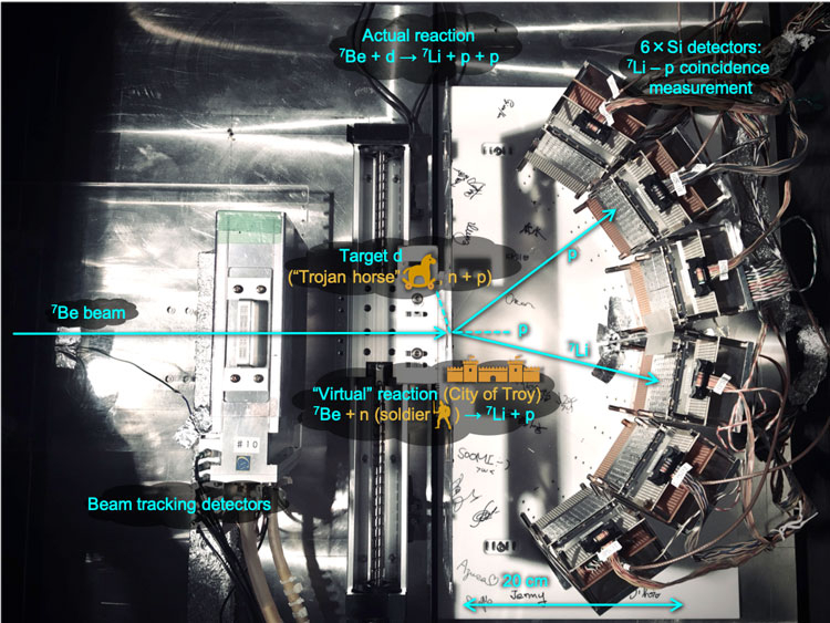 Японцы объяснили дефицит лития во Вселенной1