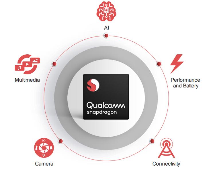 Производством флагманского процессора Snapdragon 895 займутся Samsung и TSMC