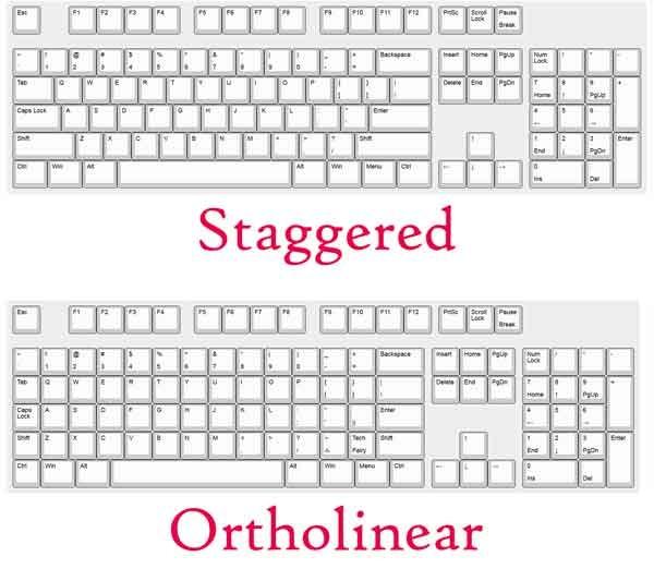 """Модульный ноутбук MNT Reform первым в мире получит эргономичную ортолинейную клавиатуру"""""""