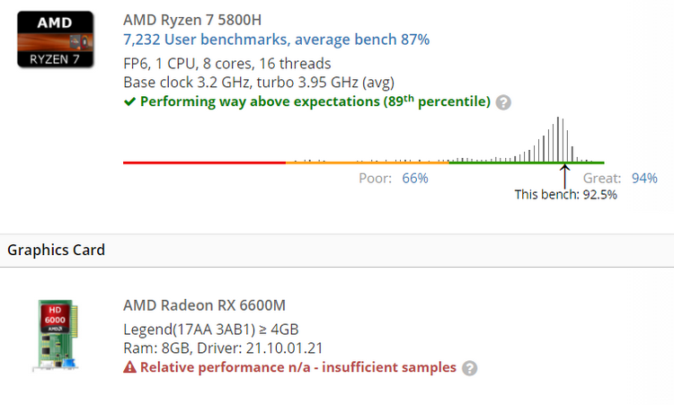 """Lenovo готовит игровой ноутбук с AMD Ryzen 7 5800H и Radeon RX 6600M"""""""