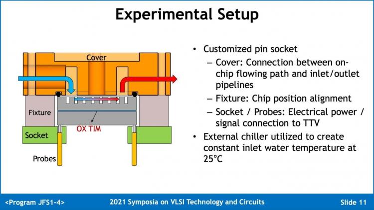 TSMC предложила интегрировать жидкостное охлаждение непосредственно в чипы