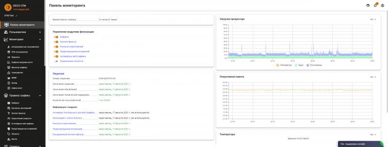 Обновлённая система мониторинга на главной панели Ideco UTM 10