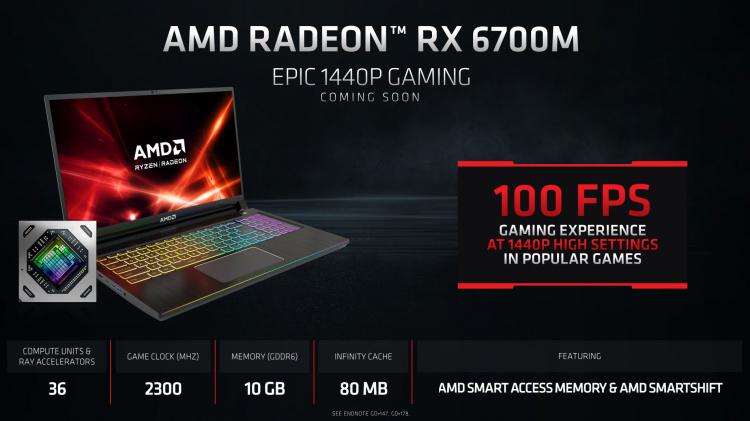 Драйвер Radeon Software Adrenalin 21.7.1 обеспечит поддержку мобильных Radeon RX 6700M и RX 6600M