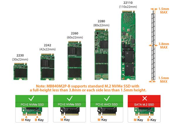 Консоли Steam Deck оснащаются разъёмом M.2 2230, но Valve не рекомендует менять накопитель самостоятельно