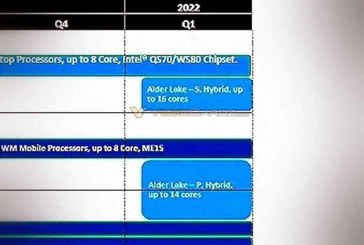 Процессоры Intel Alder Lake для мобильных и настольных рабочих систем выйдут в первом квартале 2022 года