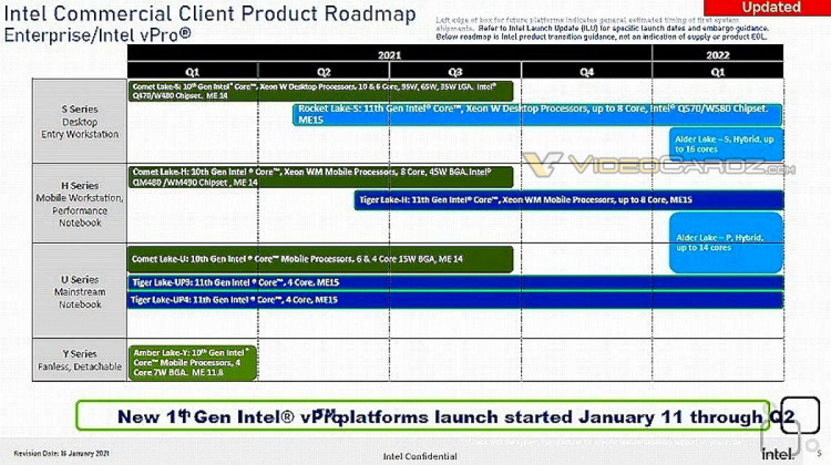 Intel Alder Lake vPro