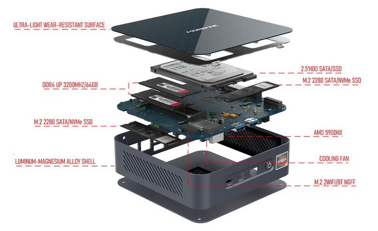 Анонсирован первый мини-ПК на флагманском процессоре AMD Ryzen 9 5900HX2