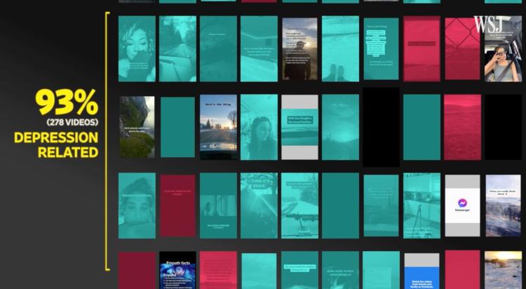 Эксперты изучили алгоритм рекомендаций TikTok  основным критерием оказалось время просмотра видео
