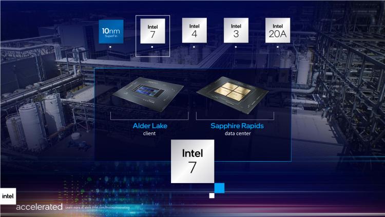 Intel объявила новый план: переименовать техпроцессы и перегнать TSMC за четыре года1