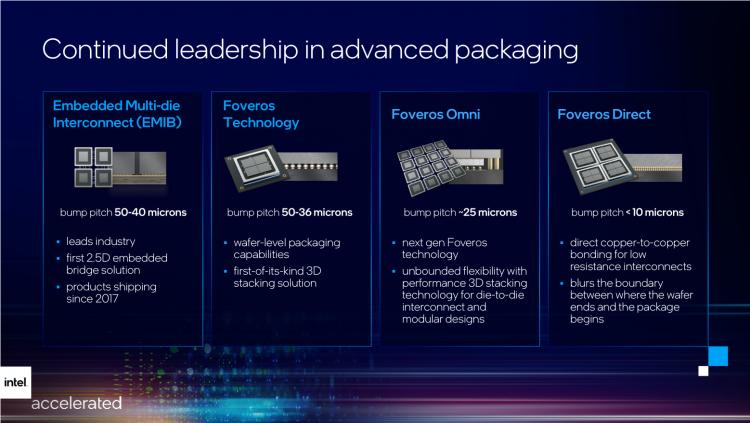 Intel объявила новый план: переименовать техпроцессы и перегнать TSMC за четыре года5