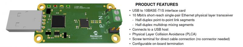 microchip.com