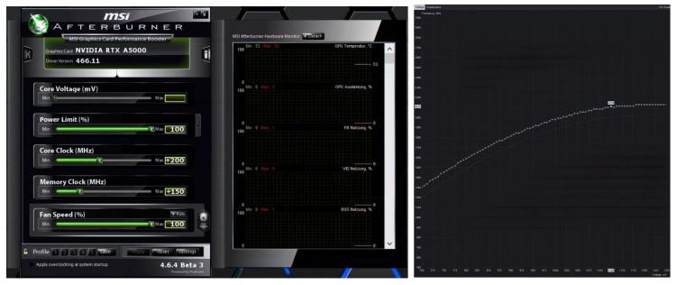 Разгон NVIDIA RTX A5000