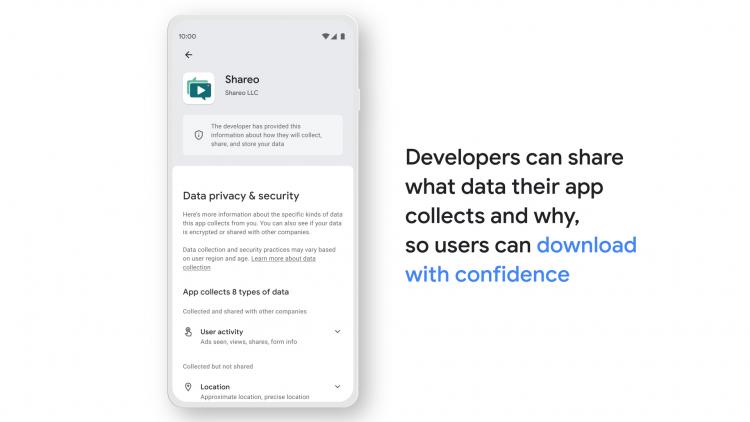 Источник: Android-Developers