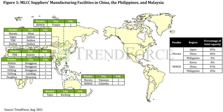 Центры производства конденсаторов для поверхностного монтажа. Источник изображения: TrendForce