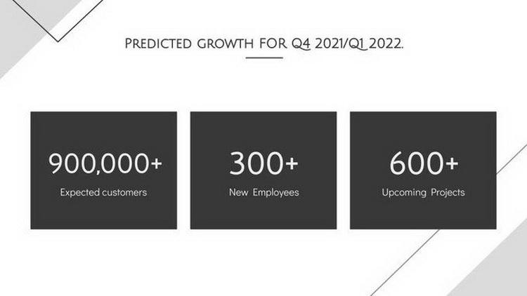 Тролли из новой 3dfx пообещали представить видеокарту Voodoo 6 на CEC 2022(где!?)2