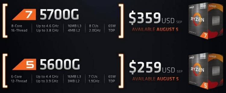 AMD запустила продажи гибридных Ryzen 5000G — в России они оказались дороже 30 тыс. рублей1