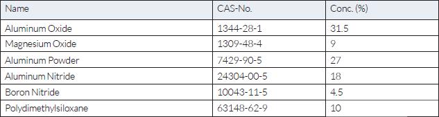 Состав термопасты Arctic MX-5