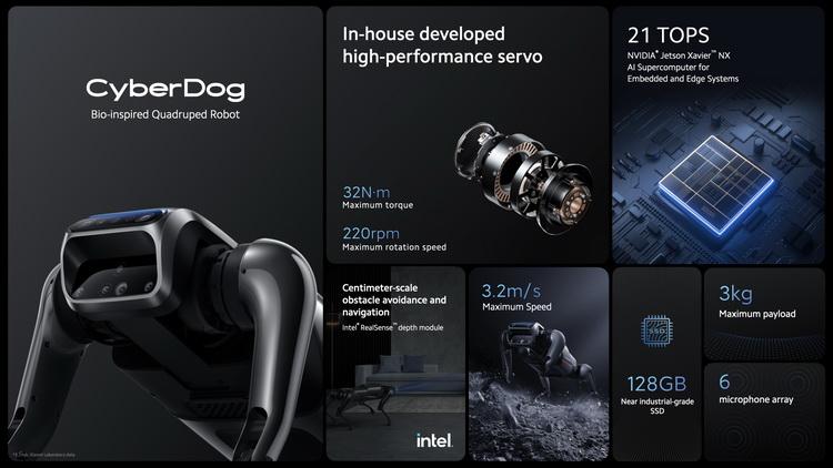 Xiaomi представила CyberDog — робота-собаку наподобие Boston Dynamics Spot, но всего за $15001