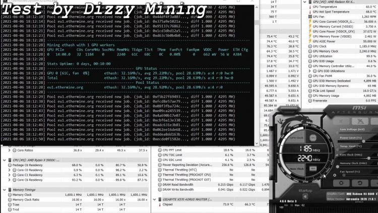 Radeon RX 6600 XT должна заинтересовать майнеров — 32 Мхеш/с при потреблении всего 55 Вт2