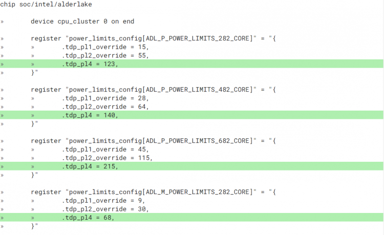 Значения PL4 мобильных процессоров Alder Lake P / M (Источник изображения: Coreboot)