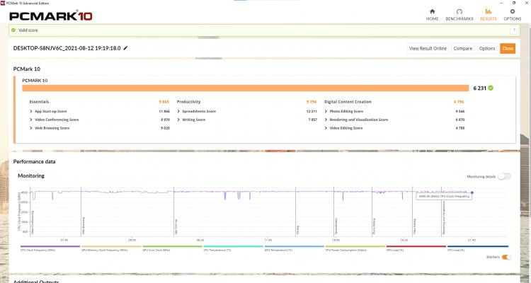 Результат Ryzen 7 5700G в PCMark 10