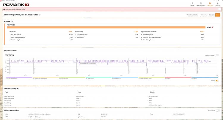 Результат Ryzen 9 5900HX в PCMark 10