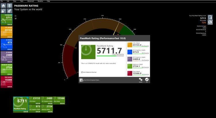 Результат Ryzen 7 5700G в PassMark