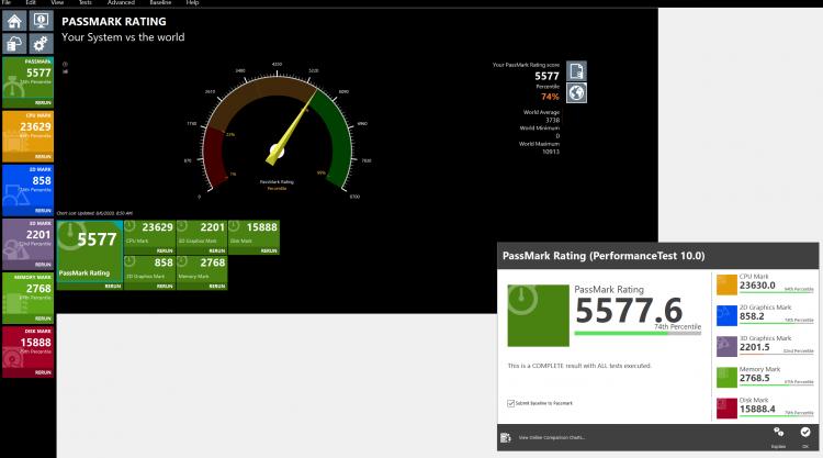 Результат Ryzen 9 5900HX в PassMark