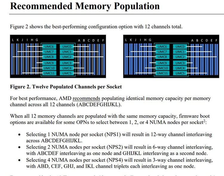 До 96 ядер, 700 Вт, 12 каналов DDR5 и AVX-512: из Gigabyte утекли данные о будущих AMD EPYC на Zen 42