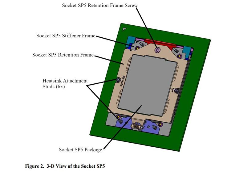 До 96 ядер, 700 Вт, 12 каналов DDR5 и AVX-512: из Gigabyte утекли данные о будущих AMD EPYC на Zen 41