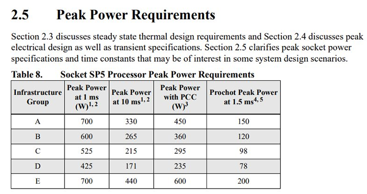 До 96 ядер, 700 Вт, 12 каналов DDR5 и AVX-512: из Gigabyte утекли данные о будущих AMD EPYC на Zen 45