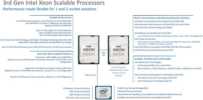 Основные особенности Xeon Ice Lake-SP