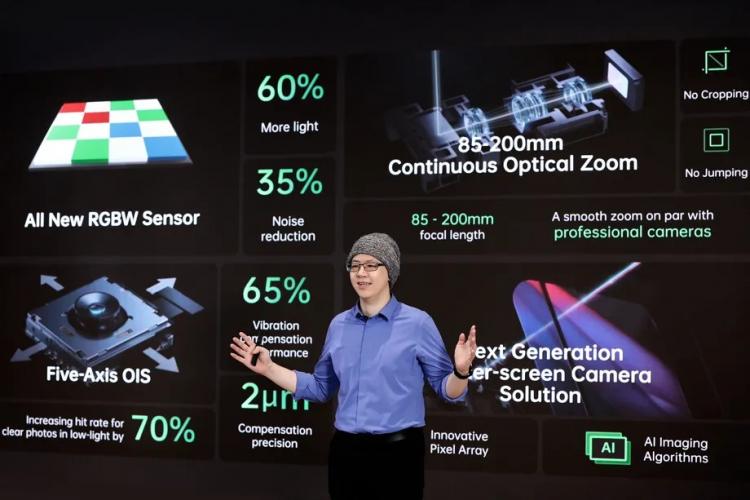 Oppo представила объектив для смартфонов с непрерывным зумом и продвинутую систему стабилизации изображения